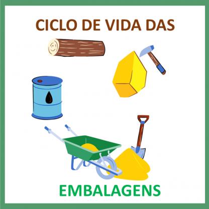 PONTO VERDE - CICLO DE VIDA DAS EMBALAGENS